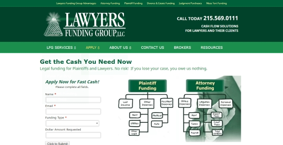 Lawyers Funding Group, LLC | Legal Funding Services